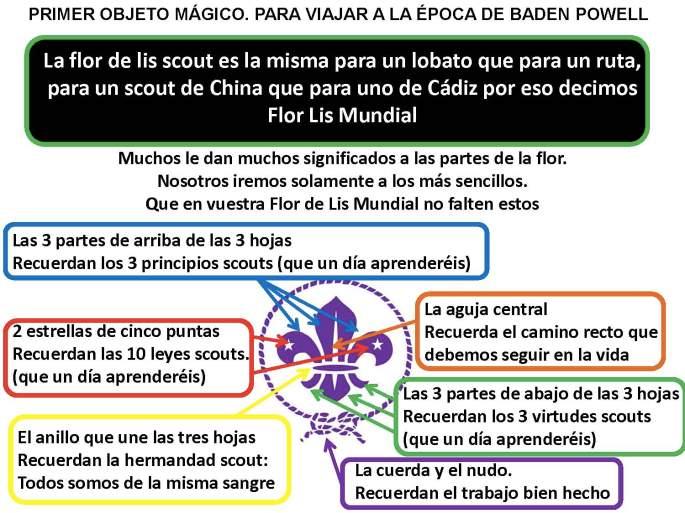 Objetos-magicos.1+2+3_Página_1