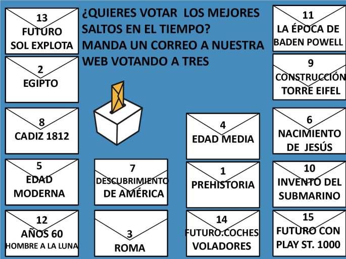 Para-votos-saltos