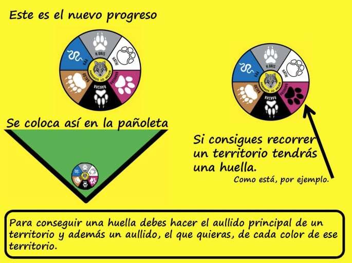 Nuevo-progreso.Presentacion